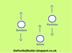 paulinho at spurs