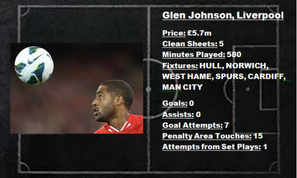 GLEN JOHNSON pic