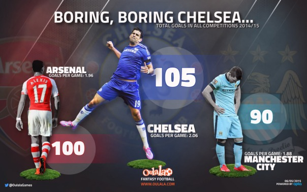 Boring,-Boring-Chelsea1